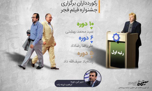 رکوردداران برگزاری جشنواره فیلم فجر