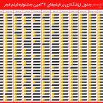 جدول ارزشگذاری منتقدان سینمافا بر فیلمهای سی و هفتمین جشنواره فیلم فجر