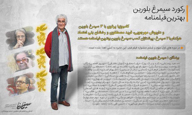 رکوردداران سیمرغ بلورین فیلمنامه در جشنواره فیلم فجر